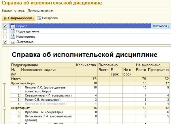 1С:Документооборот как инструмент обеспечения выполнения поставленных задач, изображение №5