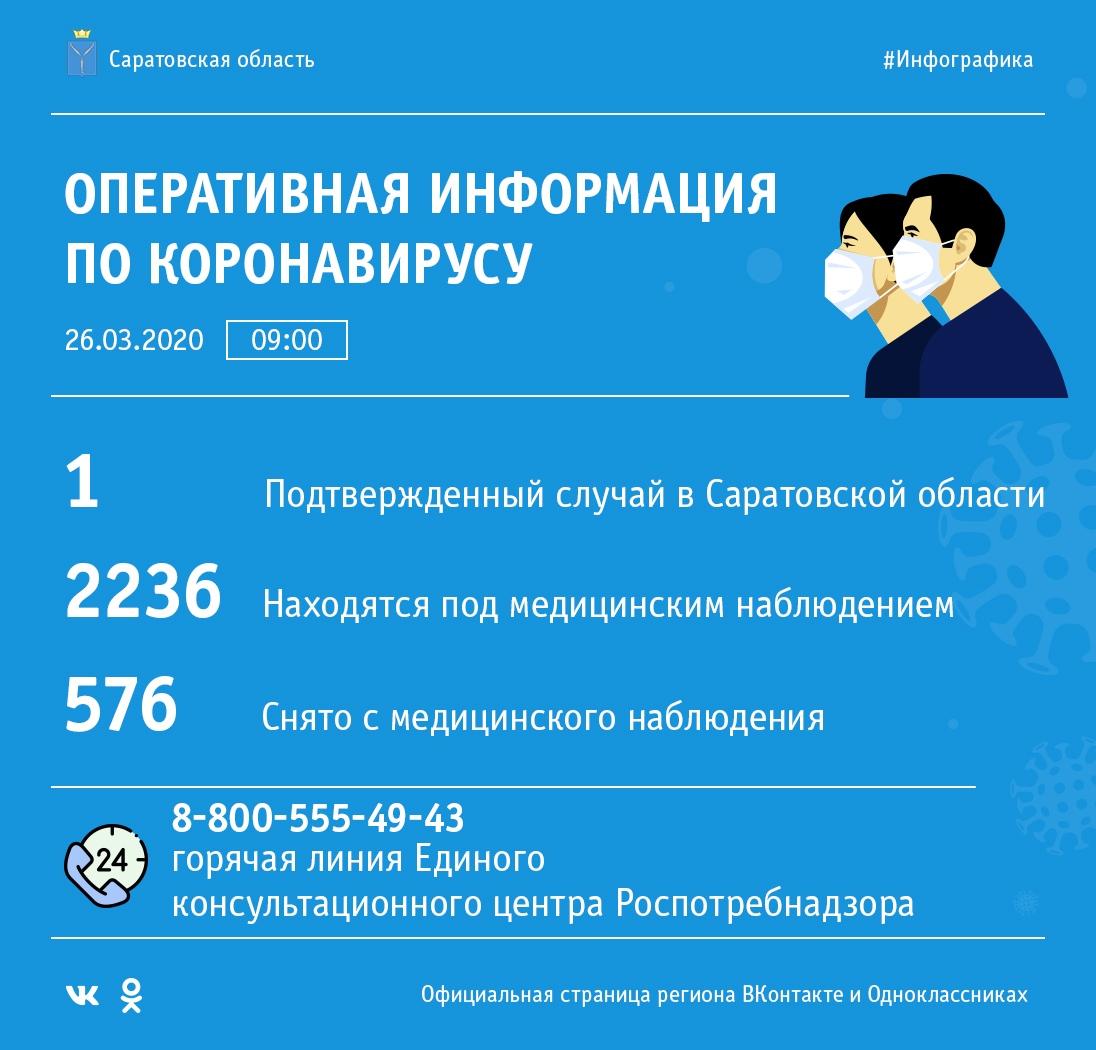 Жителям области рекомендовано обращаться в органы власти и местного самоуправления по почте, телефону или через Интернет