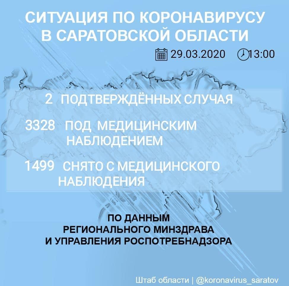 Федеральная налоговая служба России приостанавливает приём и обслуживание налогоплательщиков в налоговых инспекциях и их подразделениях