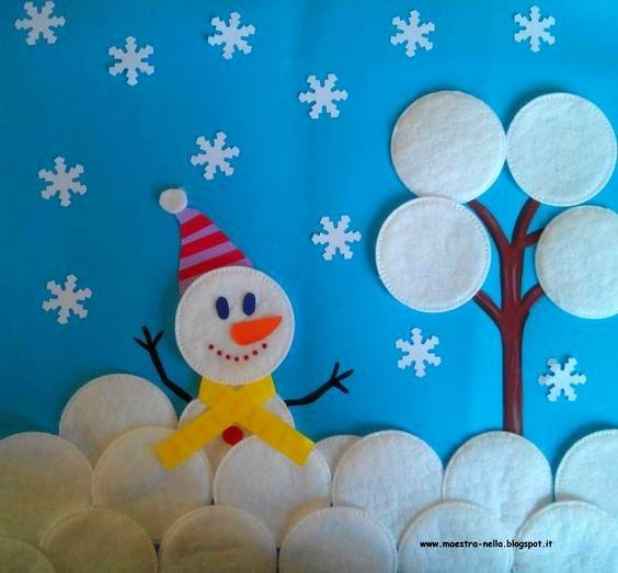 Аппликация зимние дома Такую аппликацию на зимнюю тему можно сделать с детьми 5-7 лет используя ватные диски в качестве подручных материалов.Берем лист голубого картона в качество основы. Ствол