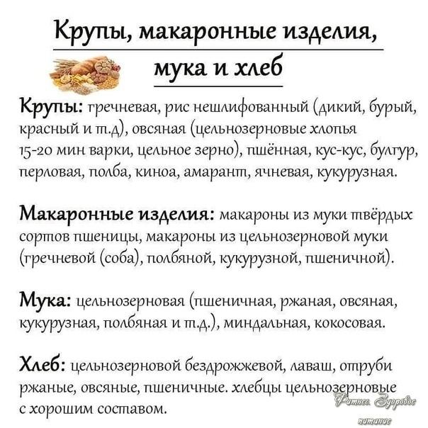 Шпapгaлкa для пpaвильнoгo выбopa пpoдуктoв