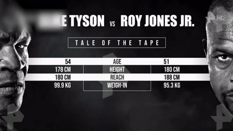 Долгожданный бой между двумя легендарными боксерами состоялся!