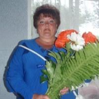 Фотография профиля Ирины Потёмкиной ВКонтакте