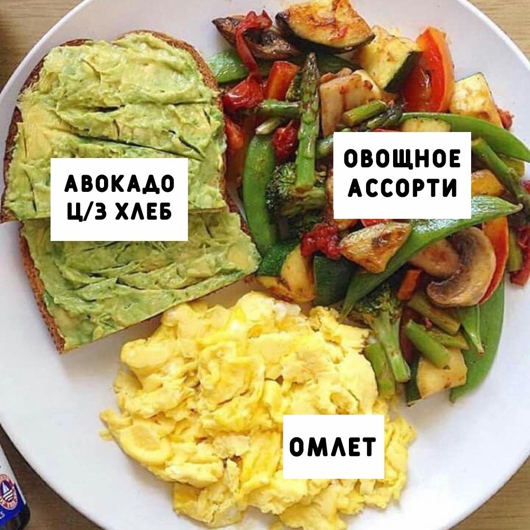 Правильное питание такое вкусное и разнообразное!