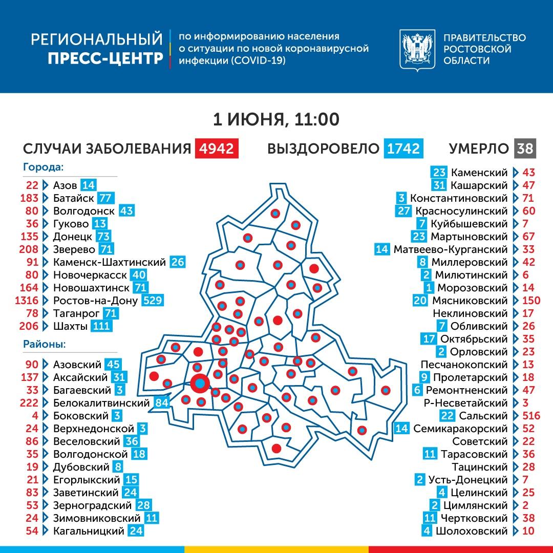 COVID-19:Число инфицированных коронавирусом в Ростовской области за сутки выросло на 184, 38 умерших