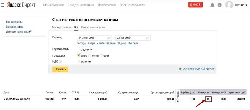 19 лидов по 187 рублей для поставщика оборудования по производству пончиков., изображение №11