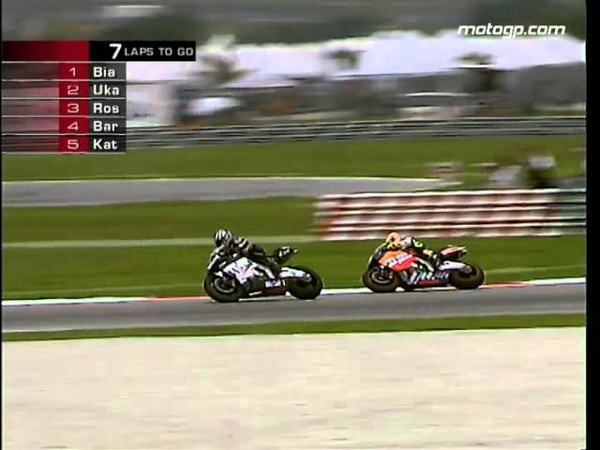 Remember MotoGP™ Sepang 2002