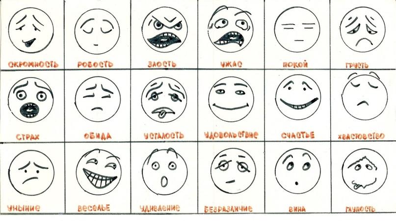 ЭМОЦИИ И ЧУВСТВА. В ЧЁМ РАЗНИЦА, изображение №1